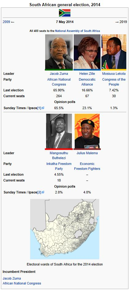As it stands - SA elections 20014