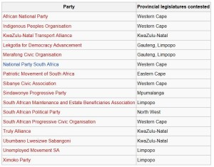 Only provincial legislature elections