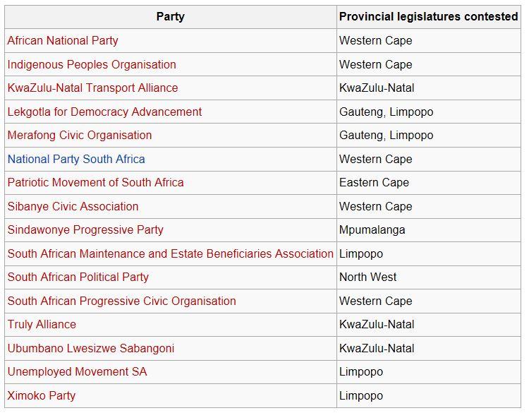Only provincial legislature elections