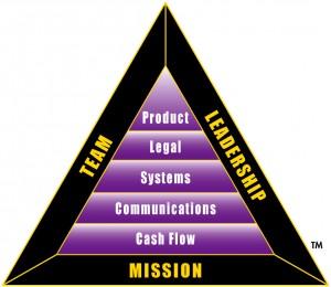 BI_Triangle