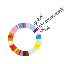 Global Enterpreneurship Week 2014