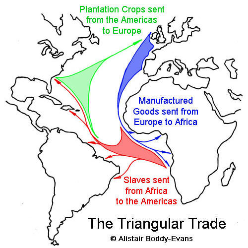 slave-triangular-trade-route